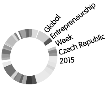 Atom Trace is the fourth of TOP 10 companies awarded at Global Entrepreneurship Week in Czech Republic