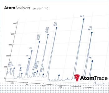 AtomAnalyzer